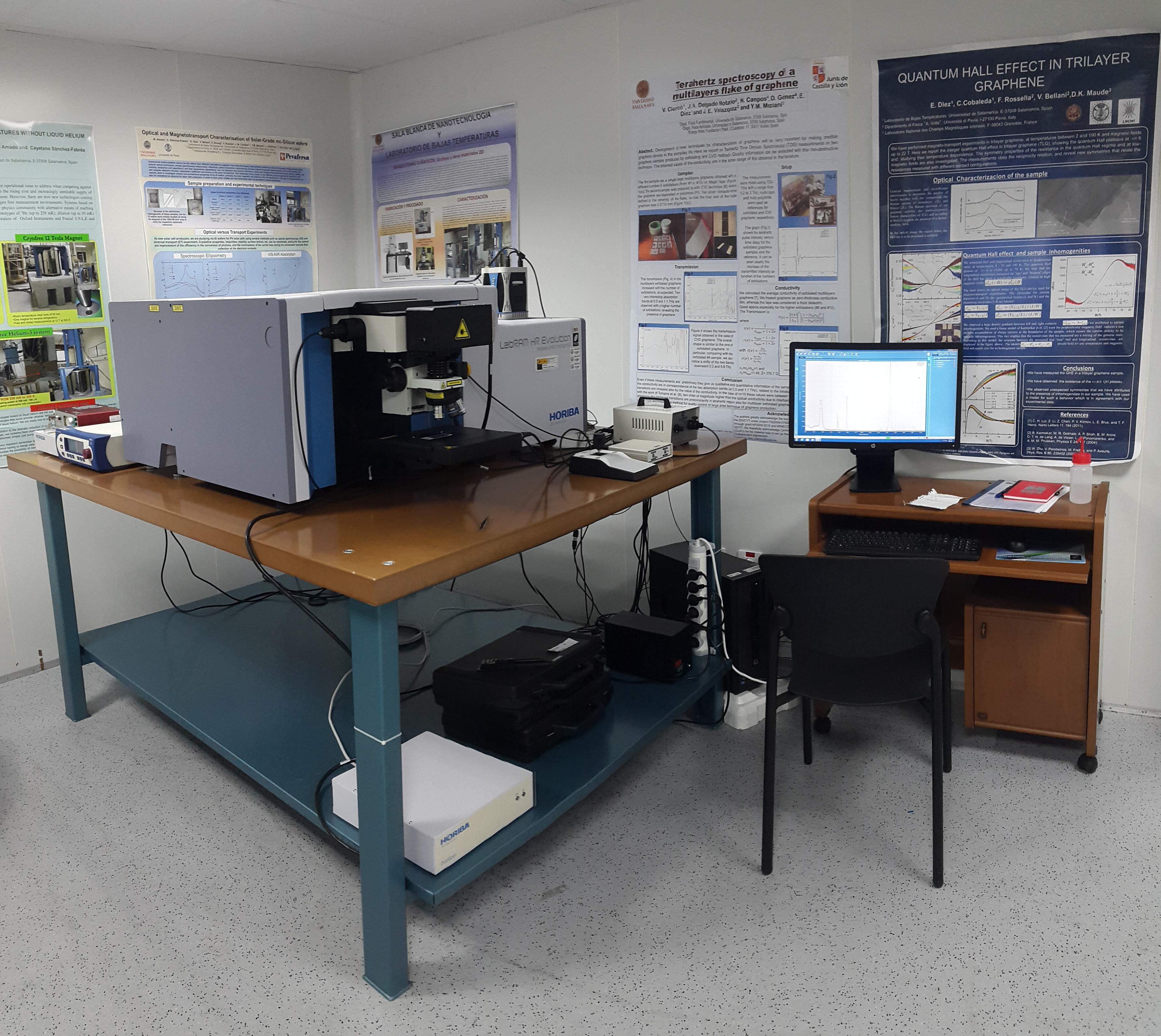 Micro Raman Spectrometer  (LabRAM HR Evolution)