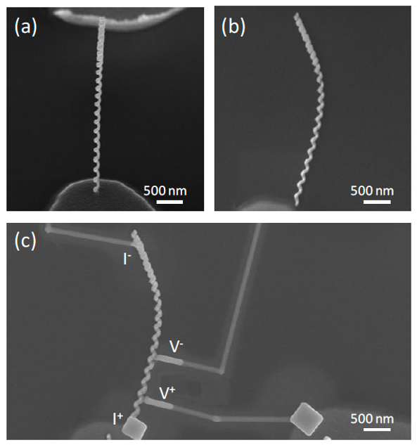 Electrical Contacts On Nano-objects
