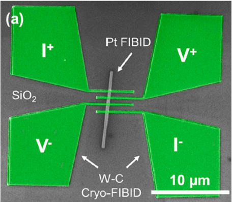 Ultra-fast Growth Of Electrical Contacts On Nano-objects